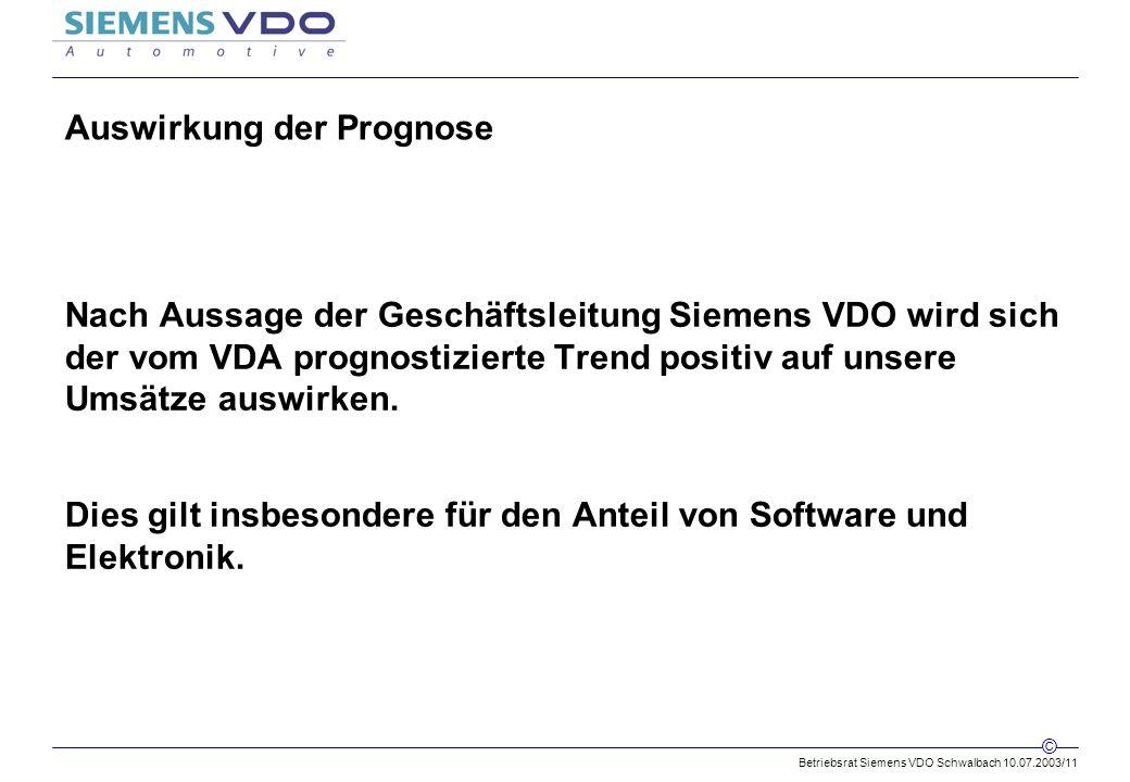 Betriebsrat Siemens VDO Schwalbach 10.07.2003/11 © Auswirkung der Prognose Nach Aussage der Geschäftsleitung Siemens VDO wird sich der vom VDA prognostizierte Trend positiv auf unsere Umsätze auswirken.