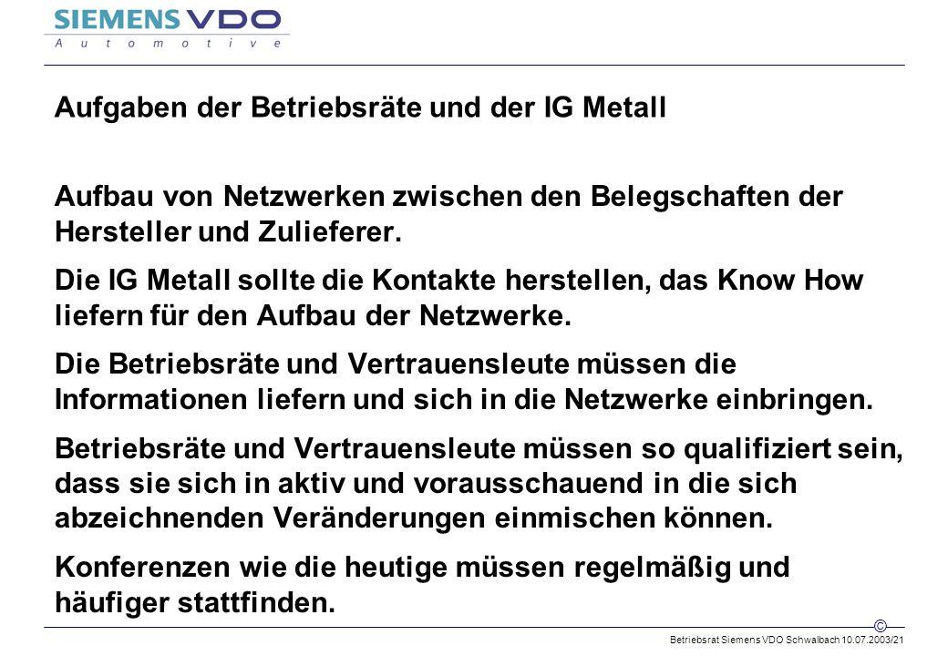 Betriebsrat Siemens VDO Schwalbach 10.07.2003/21 © Aufgaben der Betriebsräte und der IG Metall Aufbau von Netzwerken zwischen den Belegschaften der Hersteller und Zulieferer.