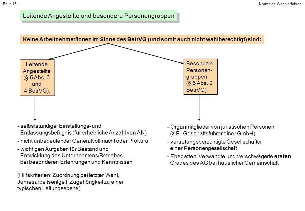 - Organmitglieder von juristischen Personen (z.B. Geschäftsführer einer GmbH) - vertretungsberechtigte Gesellschafter einer Personengesellschaft - Ehe