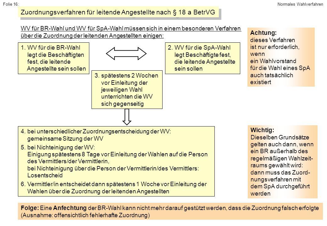 Folie 16: Zuordnungsverfahren für leitende Angestellte nach § 18 a BetrVG WV für BR-Wahl und WV für SpA-Wahl müssen sich in einem besonderen Verfahren