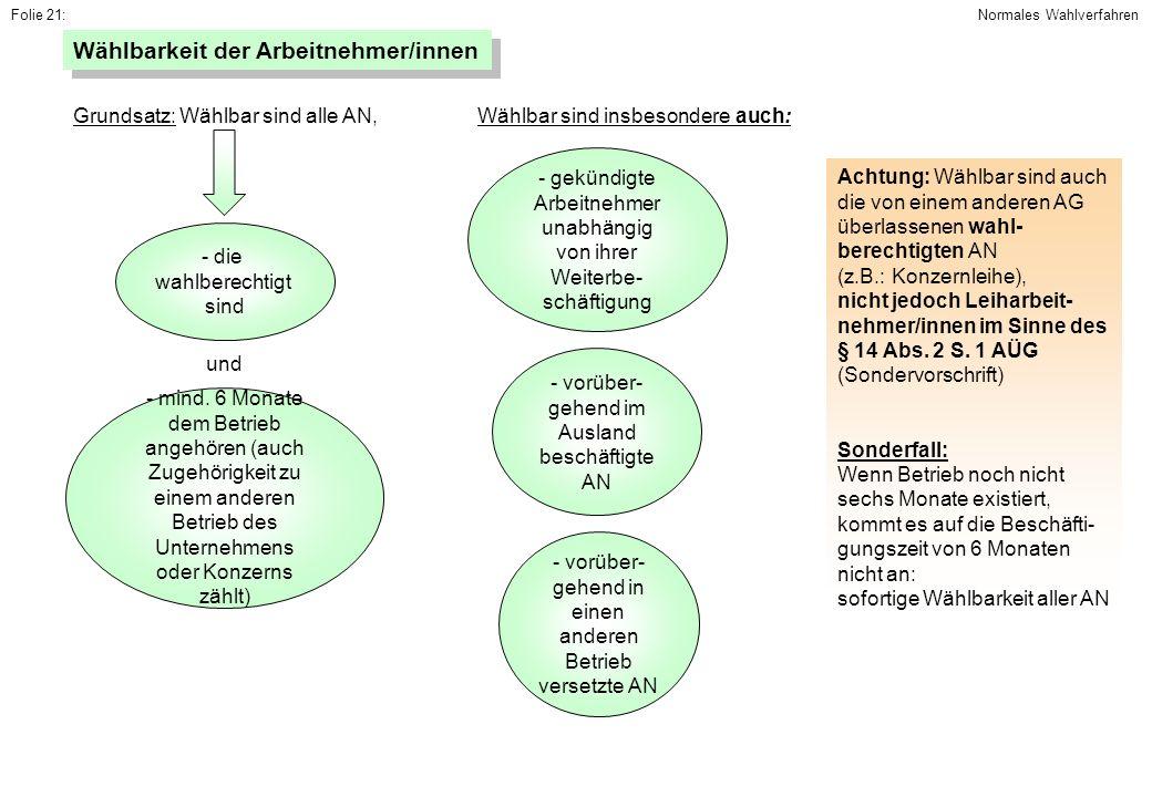 Folie 21: Achtung: Wählbar sind auch die von einem anderen AG überlassenen wahl- berechtigten AN (z.B.: Konzernleihe), nicht jedoch Leiharbeit- nehmer