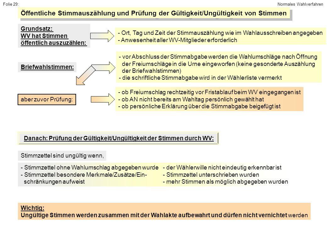 Folie 29: - Stimmzettel ohne Wahlumschlag abgegeben wurde - Stimmzettel besondere Merkmale/Zusätze/Ein- schränkungen aufweist Öffentliche Stimmauszähl