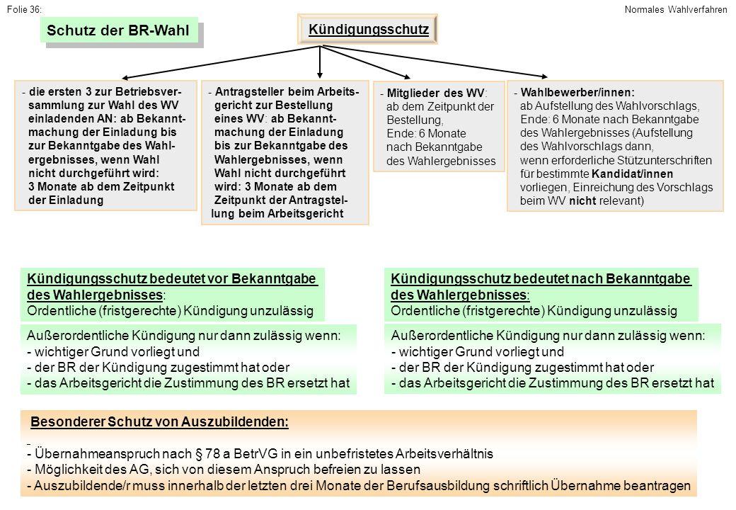 Folie 36: Schutz der BR-Wahl Kündigungsschutz - die ersten 3 zur Betriebsver- sammlung zur Wahl des WV einladenden AN: ab Bekannt- machung der Einladu