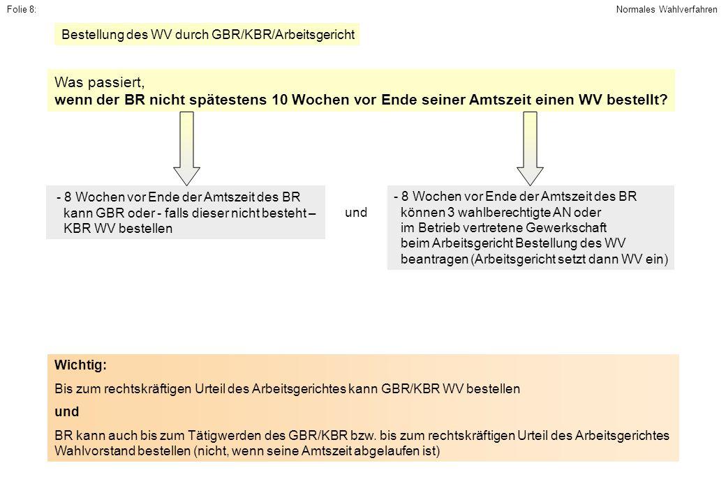 Wichtig: Bis zum rechtskräftigen Urteil des Arbeitsgerichtes kann GBR/KBR WV bestellen und BR kann auch bis zum Tätigwerden des GBR/KBR bzw. bis zum r