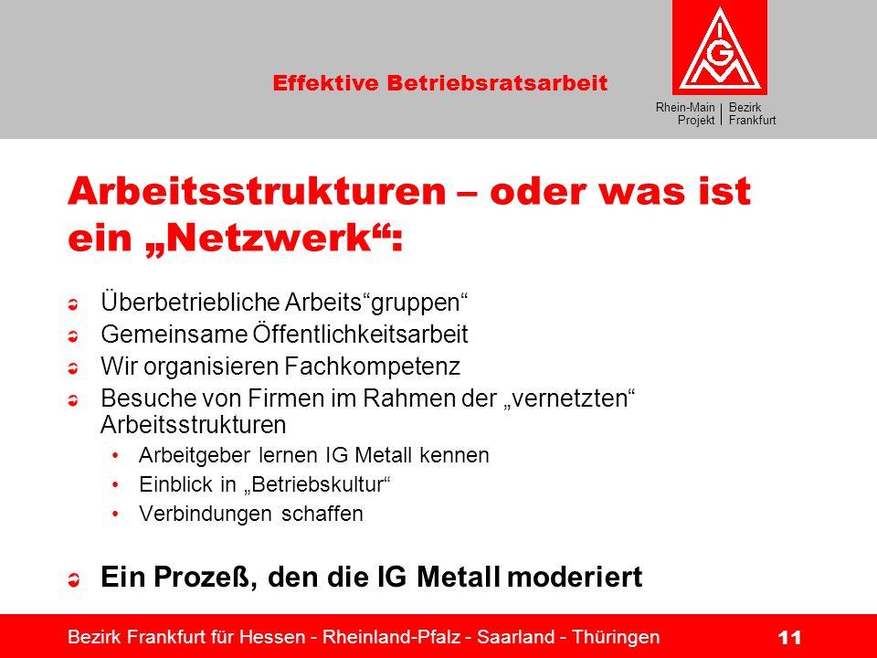 Bezirk Frankfurt Rhein-Main Projekt Effektive Betriebsratsarbeit Bezirk Frankfurt für Hessen - Rheinland-Pfalz - Saarland - Thüringen 11 Arbeitsstrukt