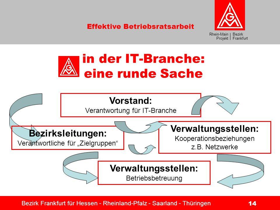 Bezirk Frankfurt Rhein-Main Projekt Effektive Betriebsratsarbeit Bezirk Frankfurt für Hessen - Rheinland-Pfalz - Saarland - Thüringen 14 in der IT-Bra