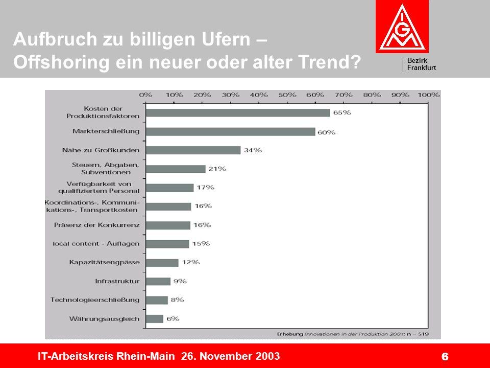 Bezirk Frankfurt Aufbruch zu billigen Ufern – Offshoring ein neuer oder alter Trend? IT-Arbeitskreis Rhein-Main 26. November 2003 6