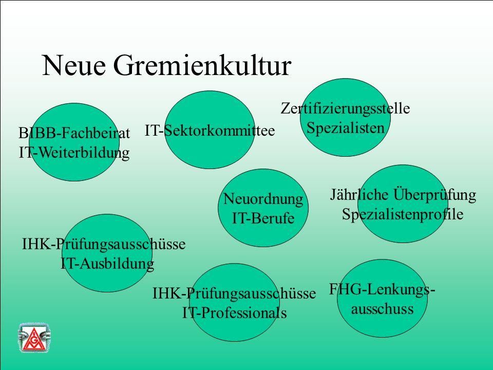 Die neue IT-Weiterbildung steht IT-System- elektroniker/i n Fachinfor- matiker/in IT-System- kaufmann/ frau Informatik- kaufmann/ frau 29 Spezialisten