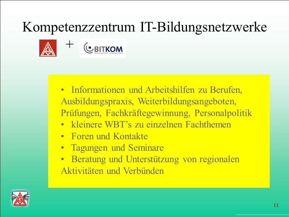 Neue Gremienkultur BIBB-Fachbeirat IT-Weiterbildung IT-Sektorkommittee IHK-Prüfungsausschüsse IT-Ausbildung IHK-Prüfungsausschüsse IT-Professionals Ze