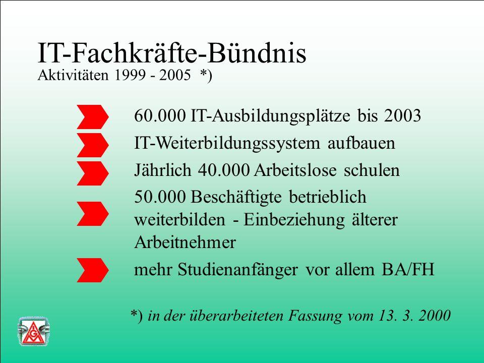 IT-Fachkräfte-Bündnis Aktivitäten 1999 - 2005 *) *) in der überarbeiteten Fassung vom 13.