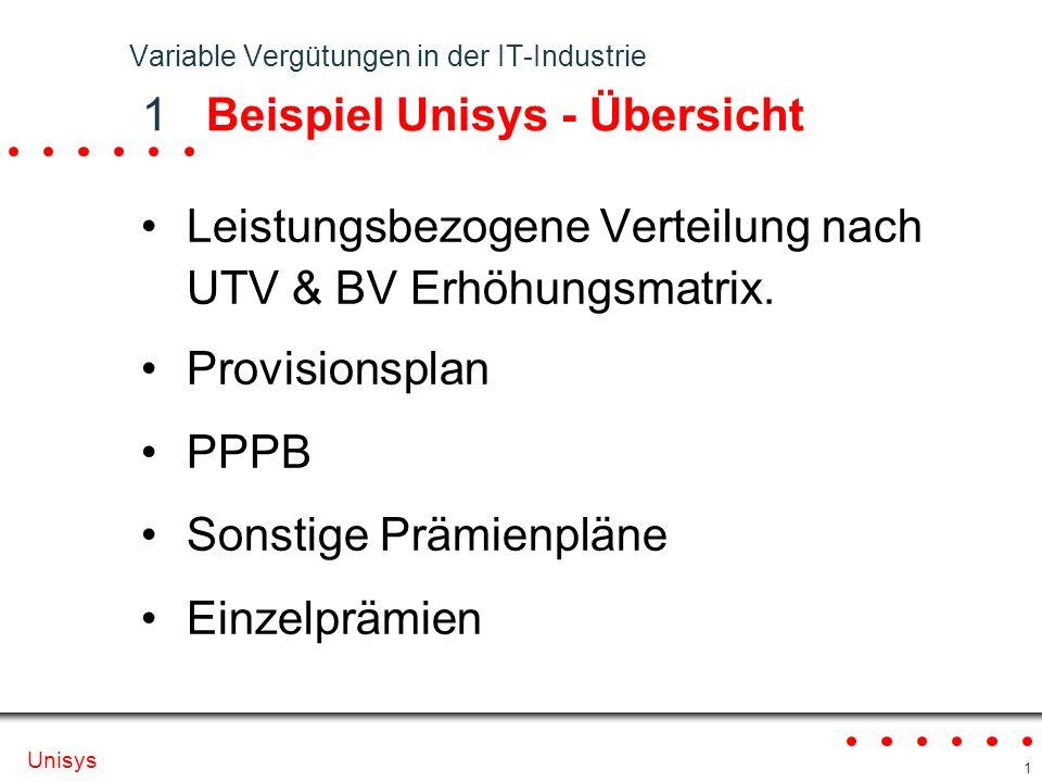 Unisys 1 Leistungsbezogene Verteilung nach UTV & BV Erhöhungsmatrix. Provisionsplan PPPB Sonstige Prämienpläne Einzelprämien Variable Vergütungen in d