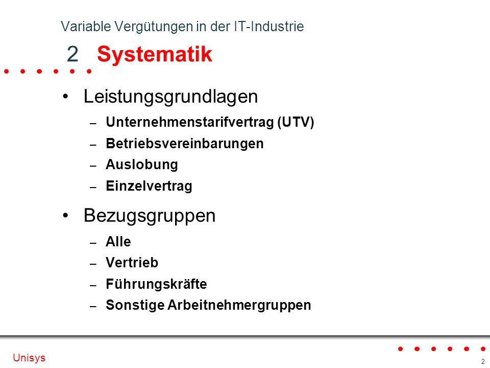 Unisys 2 Leistungsgrundlagen – Unternehmenstarifvertrag (UTV) – Betriebsvereinbarungen – Auslobung – Einzelvertrag Bezugsgruppen – Alle – Vertrieb – F