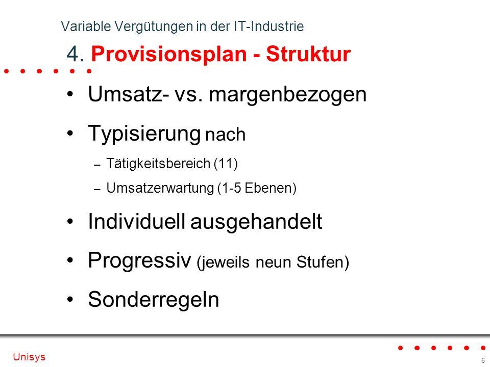 Unisys 6 Umsatz- vs. margenbezogen Typisierung nach – Tätigkeitsbereich (11) – Umsatzerwartung (1-5 Ebenen) Individuell ausgehandelt Progressiv (jewei