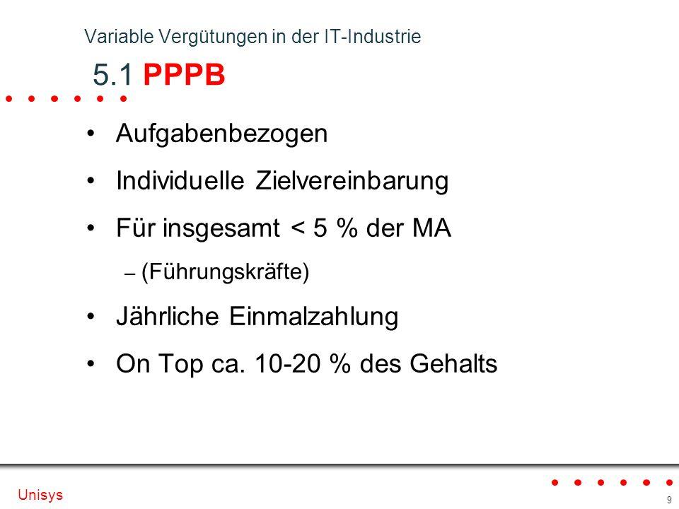 Unisys 9 Aufgabenbezogen Individuelle Zielvereinbarung Für insgesamt < 5 % der MA – (Führungskräfte) Jährliche Einmalzahlung On Top ca. 10-20 % des Ge