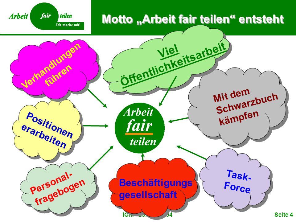 Ich mache mit! IGM 25. Mai 2004Seite 4 Motto Arbeit fair teilen entsteht Positionen erarbeiten Verhandlungen führen Task- Force Mit dem Schwarzbuch kä