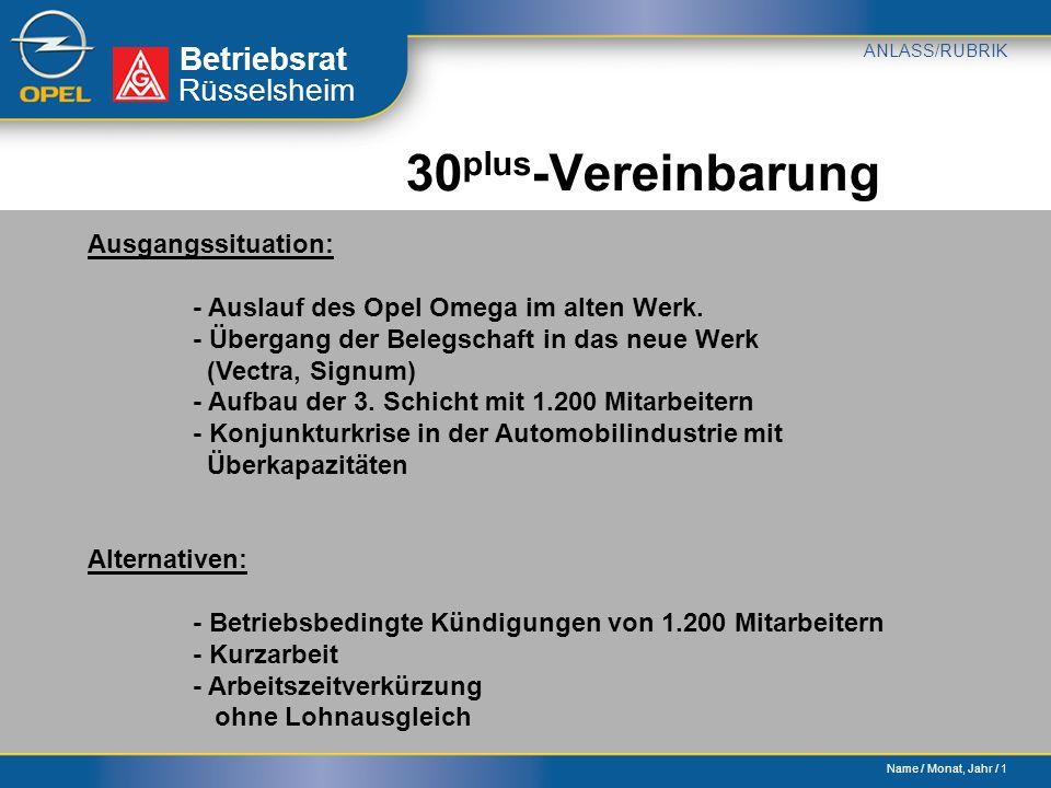 Name / Monat, Jahr / 1 Betriebsrat ANLASS/RUBRIK Rüsselsheim 30 plus -Vereinbarung Ausgangssituation: - Auslauf des Opel Omega im alten Werk.