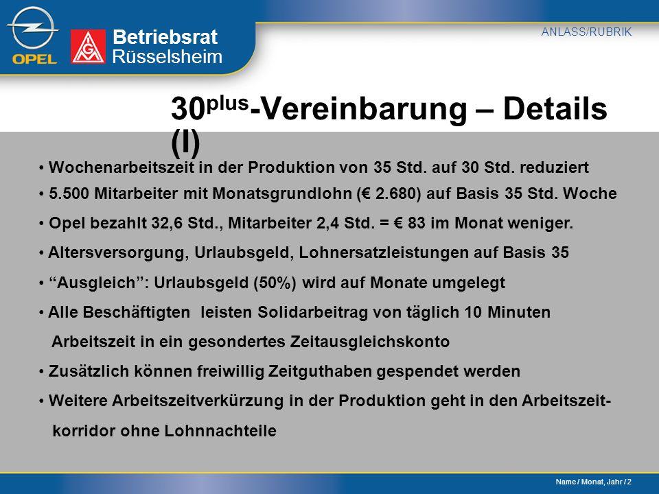 Name / Monat, Jahr / 2 Betriebsrat ANLASS/RUBRIK Rüsselsheim 30 plus -Vereinbarung – Details (I) Wochenarbeitszeit in der Produktion von 35 Std.