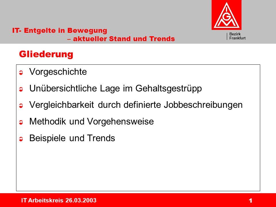 Bezirk Frankfurt IT- Entgelte in Bewegung – aktueller Stand und Trends IT Arbeitskreis 26.03.2003 2 Vorgeschichte Drei Workshops und Piloterhebung 1997 Zweite Erhebung und 1.