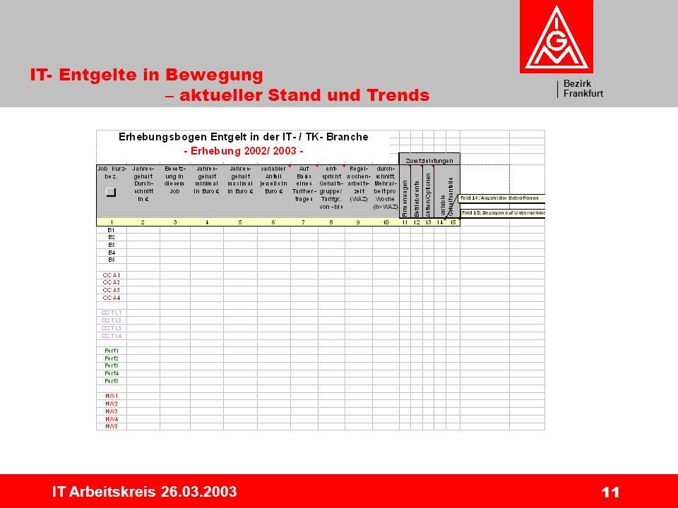 Bezirk Frankfurt IT- Entgelte in Bewegung – aktueller Stand und Trends IT Arbeitskreis 26.03.2003 11