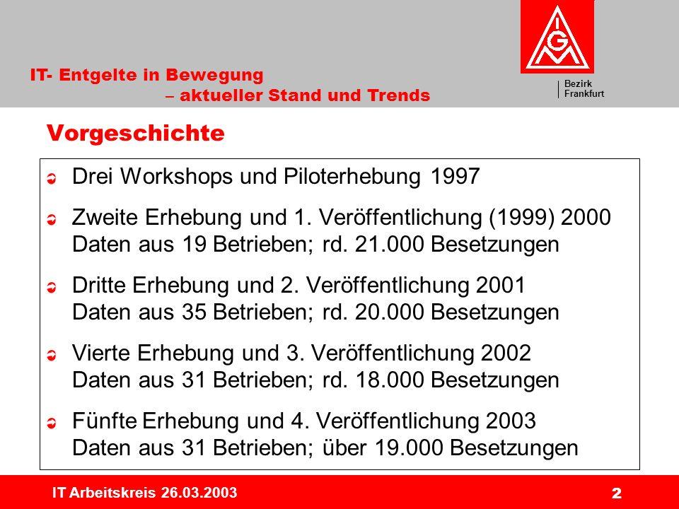 Bezirk Frankfurt IT- Entgelte in Bewegung – aktueller Stand und Trends IT Arbeitskreis 26.03.2003 3 Die Etappen im Titelbild: 2000, 2001, 2002, 2003