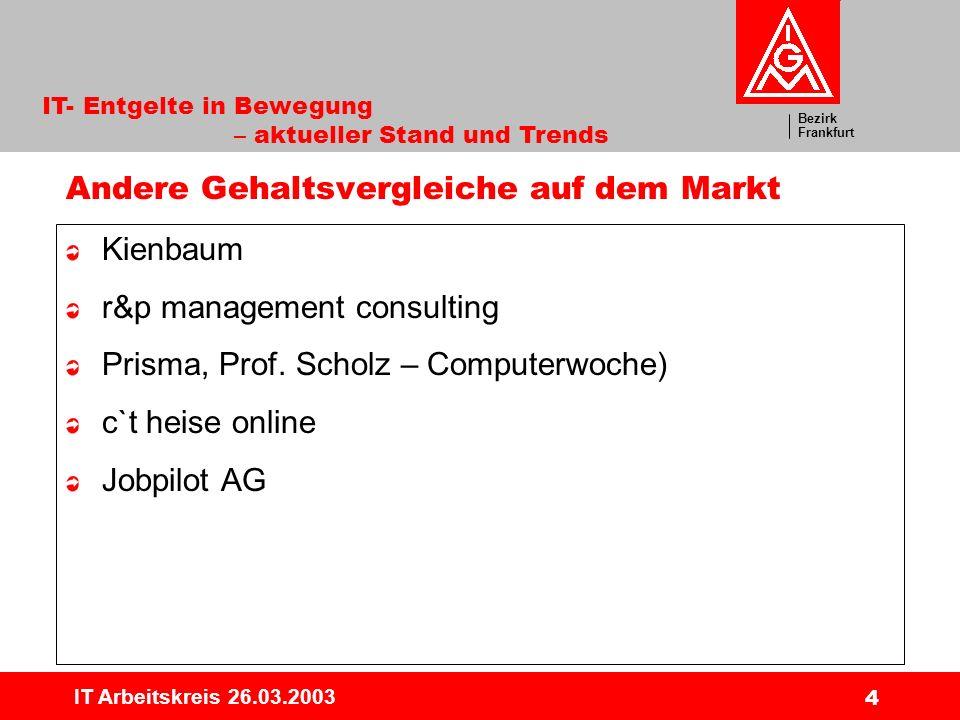 Bezirk Frankfurt IT- Entgelte in Bewegung – aktueller Stand und Trends IT Arbeitskreis 26.03.2003 4 Andere Gehaltsvergleiche auf dem Markt Kienbaum r&p management consulting Prisma, Prof.