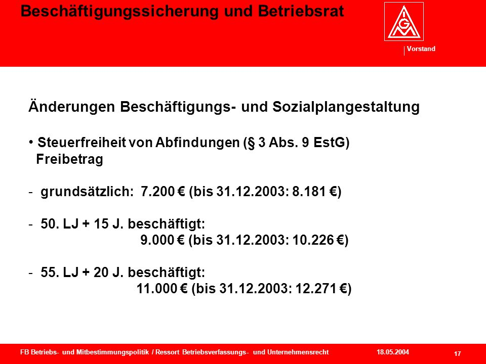 Vorstand 18.05.2004 18 FB Betriebs- und Mitbestimmungspolitik / Ressort Betriebsverfassungs- und Unternehmensrecht Beschäftigungssicherung und Betriebsrat 2.