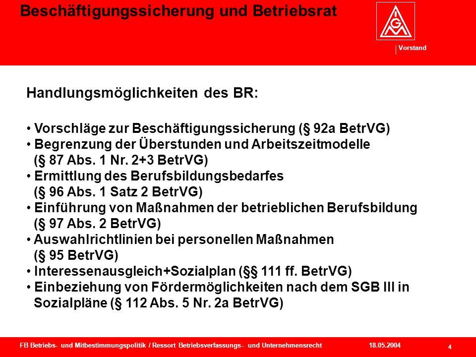 Vorstand 18.05.2004 5 FB Betriebs- und Mitbestimmungspolitik / Ressort Betriebsverfassungs- und Unternehmensrecht Beschäftigungssicherung und Betriebsrat Wichtig: Durch § 80 Abs.