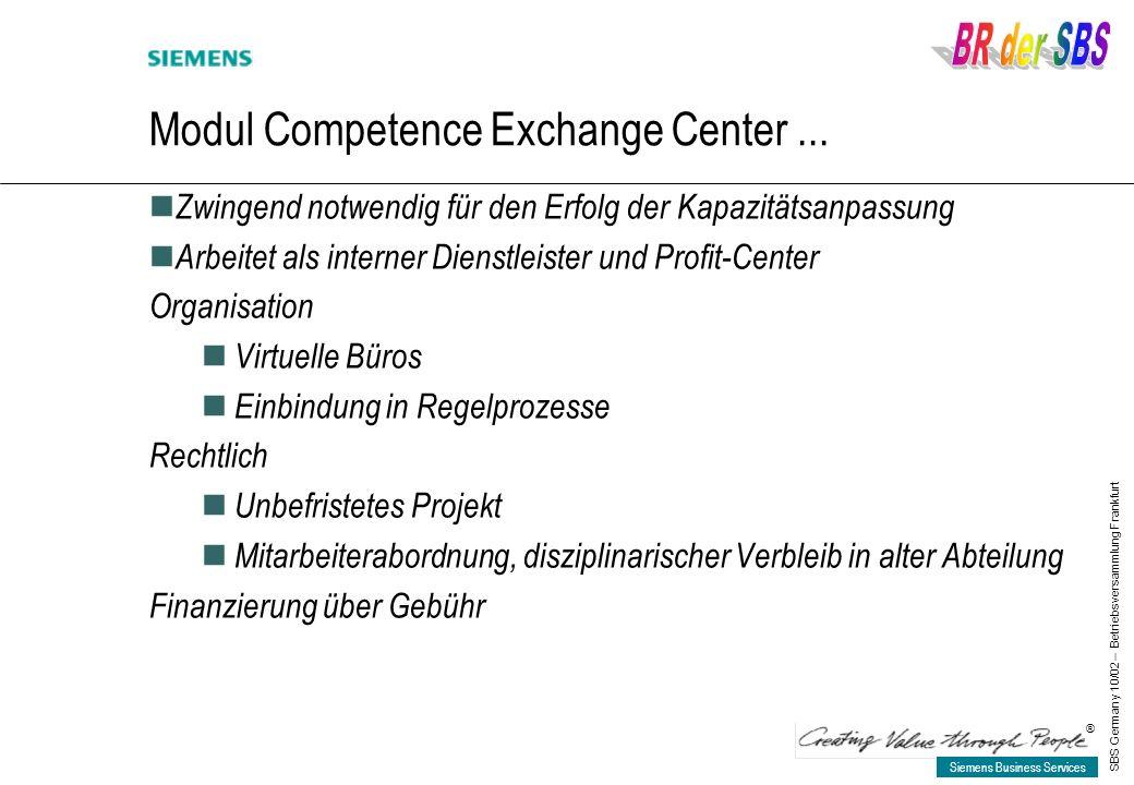 Siemens Business Services ® SBS Germany 10/02 – Betriebsversammlung Frankfurt...