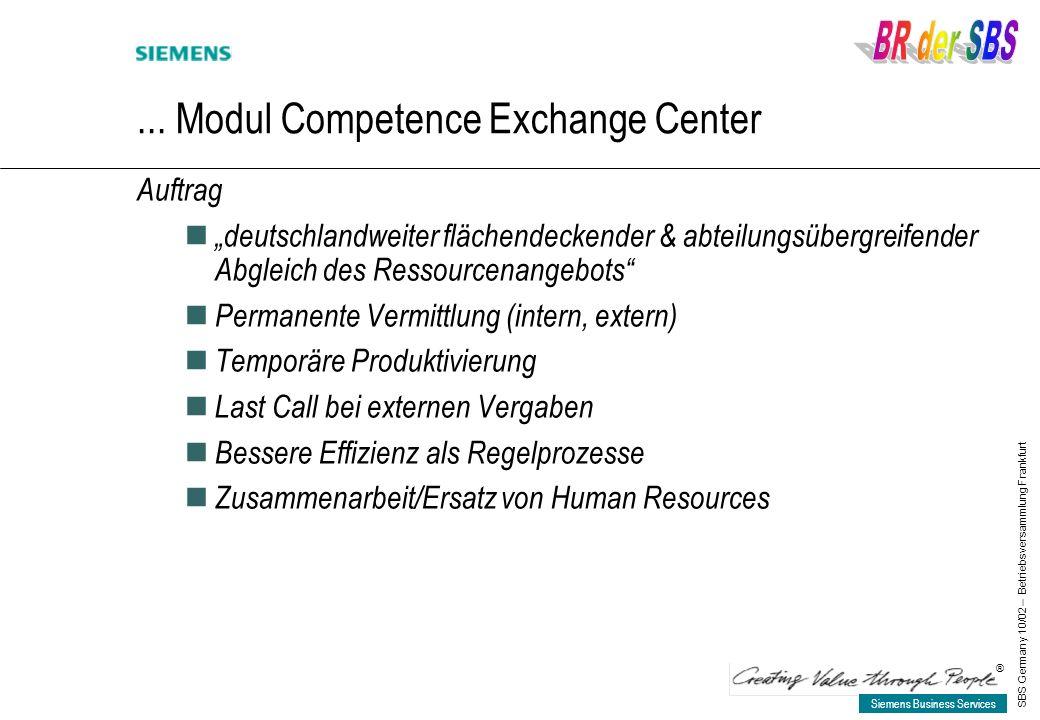Siemens Business Services ® SBS Germany 10/02 – Betriebsversammlung Frankfurt Besonderheiten gegenüber Regelbetrieb Skills-Analyse Turbo-Reskilling Erhöhte Veränderungsbereitschaft, Flexibilität bei den Mitarbeitern Aufnahme-Interview Telearbeit Bewerbung in das CEC ist freiwillig