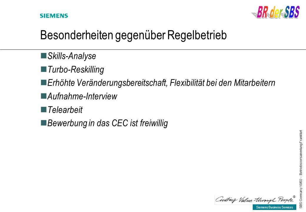 Siemens Business Services ® SBS Germany 10/02 – Betriebsversammlung Frankfurt Besonderheiten gegenüber Regelbetrieb Skills-Analyse Turbo-Reskilling Er