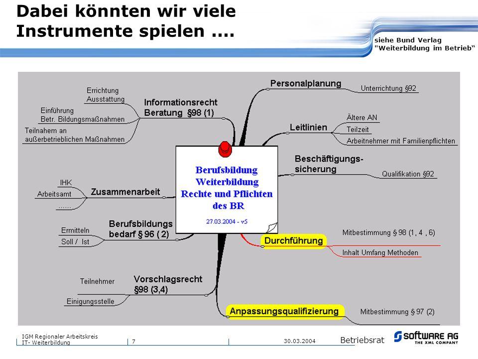 7 Betriebsrat IGM Regionaler Arbeitskreis IT- Weiterbildung 30.03.2004 Dabei könnten wir viele Instrumente spielen.... siehe Bund Verlag
