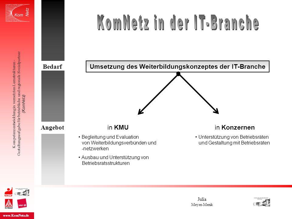 Kompetenzentwicklung in vernetzten Lernstrukturen - Gestaltungsaufgabe für betriebliche und regionale Sozialpartner (KomNetz) www.KomNetz.de Angebot U