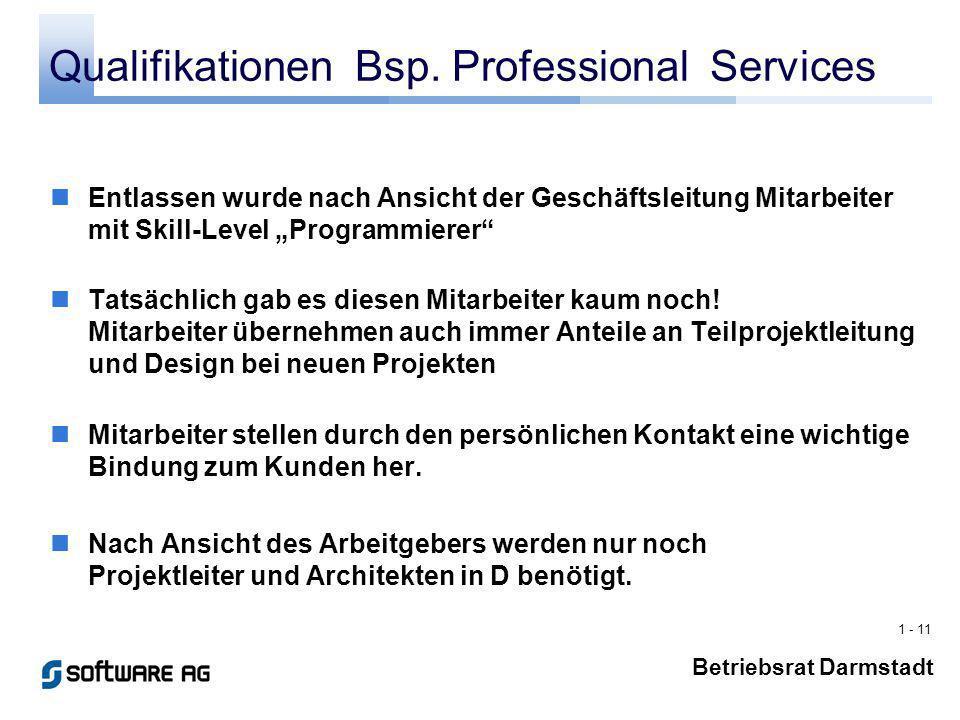 1 - 11 Betriebsrat Darmstadt Qualifikationen Bsp.