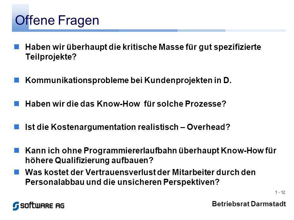 1 - 12 Betriebsrat Darmstadt Offene Fragen Haben wir überhaupt die kritische Masse für gut spezifizierte Teilprojekte.
