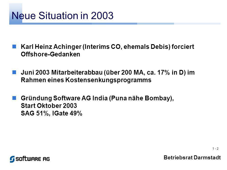 1 - 2 Betriebsrat Darmstadt Neue Situation in 2003 Karl Heinz Achinger (Interims CO, ehemals Debis) forciert Offshore-Gedanken Juni 2003 Mitarbeiterabbau (über 200 MA, ca.