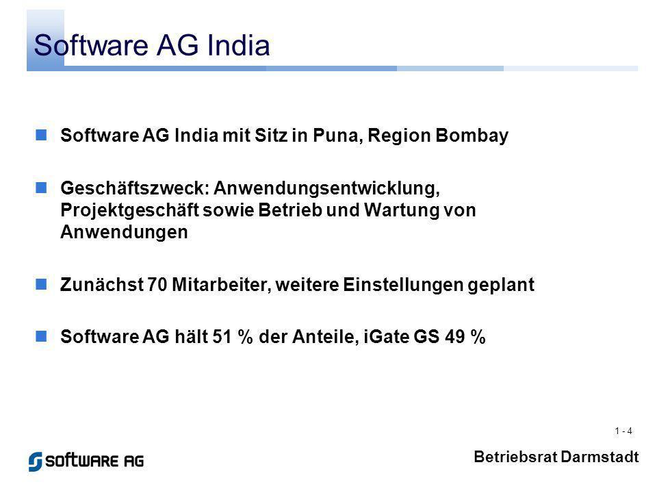 1 - 4 Betriebsrat Darmstadt Software AG India Software AG India mit Sitz in Puna, Region Bombay Geschäftszweck: Anwendungsentwicklung, Projektgeschäft sowie Betrieb und Wartung von Anwendungen Zunächst 70 Mitarbeiter, weitere Einstellungen geplant Software AG hält 51 % der Anteile, iGate GS 49 %