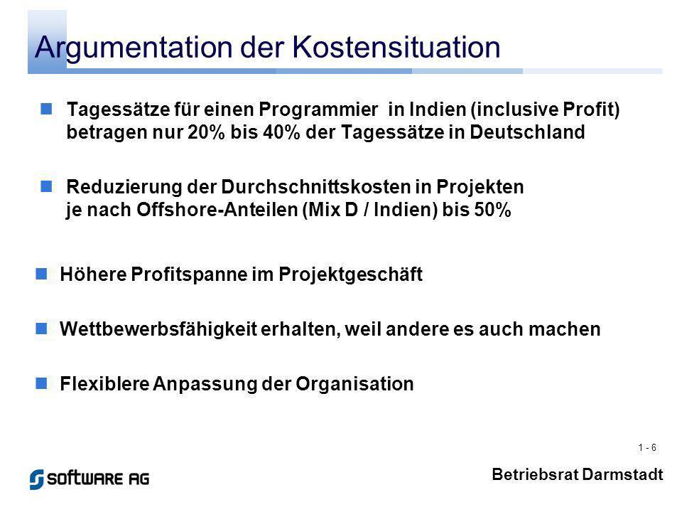 1 - 7 Betriebsrat Darmstadt Slums und Callcenter