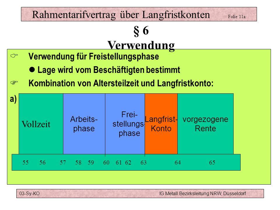 Rahmentarifvertrag über Langfristkonten Folie 10 Sicherung ab der ersten Mark jährlich Nachweis gegenüber BR Broschüre Bündnis für Arbeit NRW Die Inso