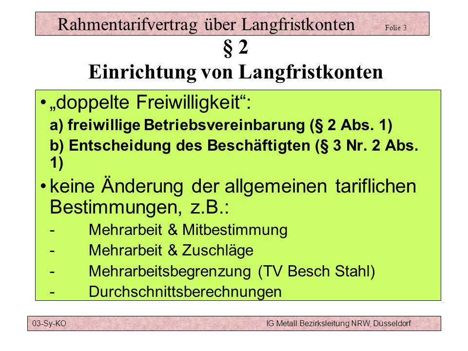 Rahmentarifvertrag über Langfristkonten Folie 12a § 6 Verwendung b) Arbeits -phase Lang - frist- Konto Frei - stellungs- phase Vollzeit 55 57 58 60 65 vorgezogene Rente 03-Sy-KOIG Metall Bezirksleitung NRW, Düsseldorf