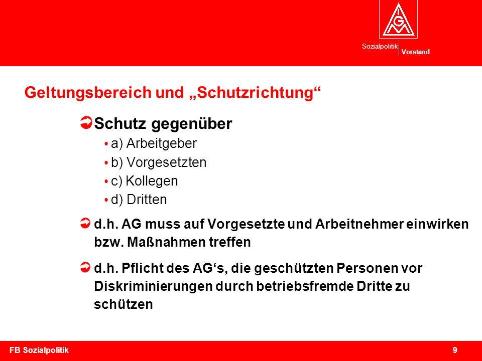 Sozialpolitik Vorstand 9FB Sozialpolitik Geltungsbereich und Schutzrichtung Schutz gegenüber a) Arbeitgeber b) Vorgesetzten c) Kollegen d) Dritten d.h