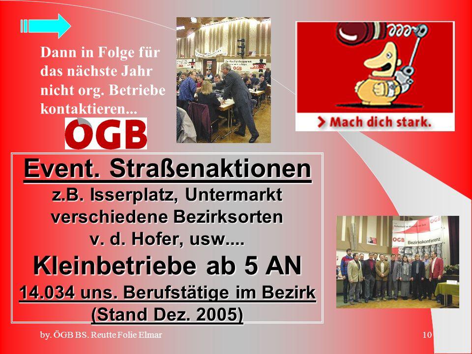 by. ÖGB BS. Reutte Folie Elmar9 BR – Kampagne 2006 Wenn nötig: FLUGBLÄTTER Wenn nötig: FLUGBLÄTTER Presse, Kabel TV, Radio Presse, Kabel TV, Radio AN,