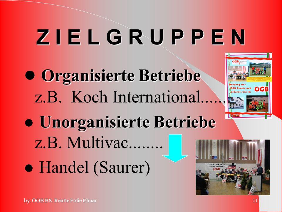 by. ÖGB BS. Reutte Folie Elmar10 Event. Straßenaktionen z.B. Isserplatz, Untermarkt verschiedene Bezirksorten v. d. Hofer, usw.... Kleinbetriebe ab 5