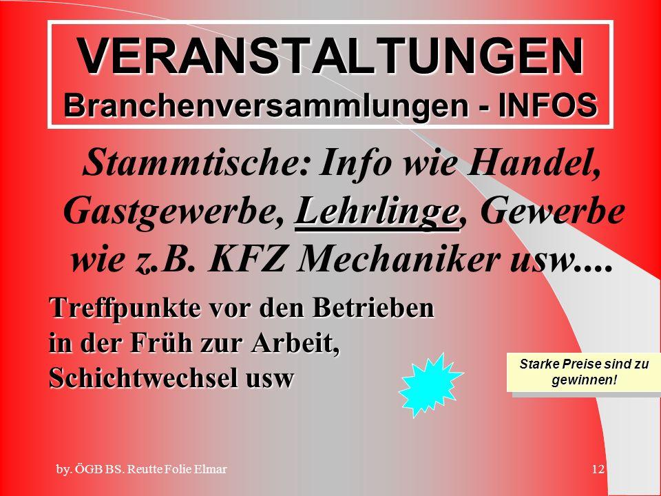 by. ÖGB BS. Reutte Folie Elmar11 Z I E L G R U P P E N Organisierte Betriebe l Organisierte Betriebe z.B. Koch International...... Unorganisierte Betr