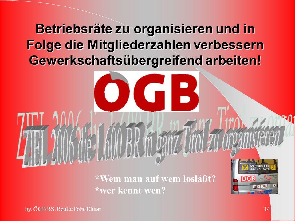 by. ÖGB BS. Reutte Folie Elmar13 W e r b e m a t e r i a l Unterlagen vom ÖGB Plakate – Pez – Zuckerl Werbesäulen, Werbemappen event. Transparente Wer