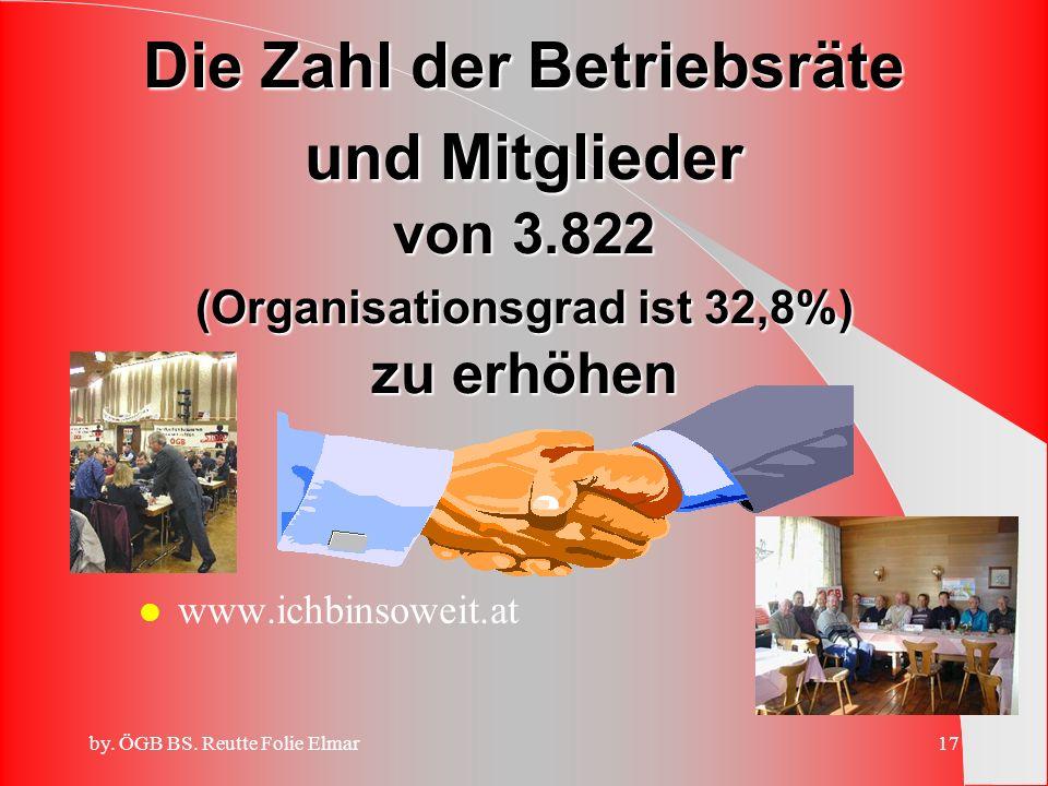 by. ÖGB BS. Reutte Folie Elmar16 ÖGB Sicherheit für Betriebsräte event. auch Mitglieder werben Mitglieder bzw. BR + Ersatz event. auch Mitglieder werb