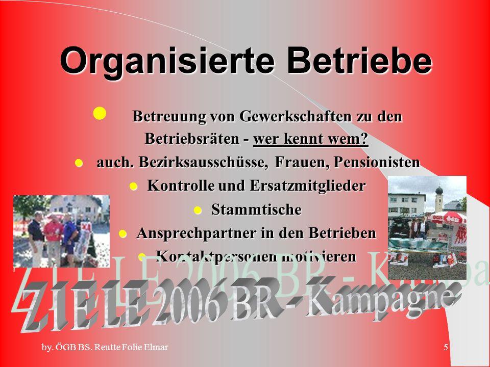 by. ÖGB BS. Reutte Folie Elmar4 Schwerpunkt setzen wo wir stark sind: Die Betriebsräte und Ersatz... per Telefon, bzw. anschreiben: in Folge: Sozialha