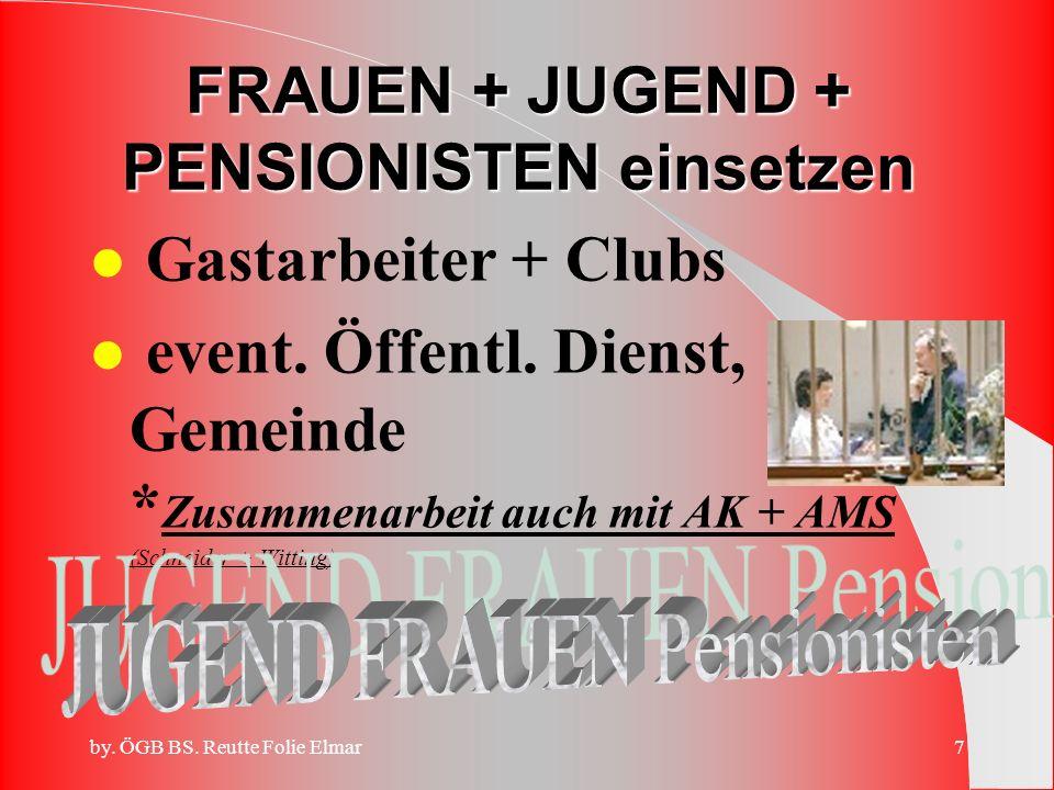 by.ÖGB BS. Reutte Folie Elmar7 l Gastarbeiter + Clubs l event.