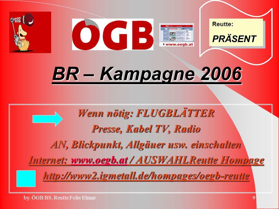 by. ÖGB BS. Reutte Folie Elmar8 BETRIEBE AN GEW wer ist noch kein Mitglied! l Ast & Solartechnik2113 l Bank f. Tirol und Vorarlberg2001 l Bezirkskrank