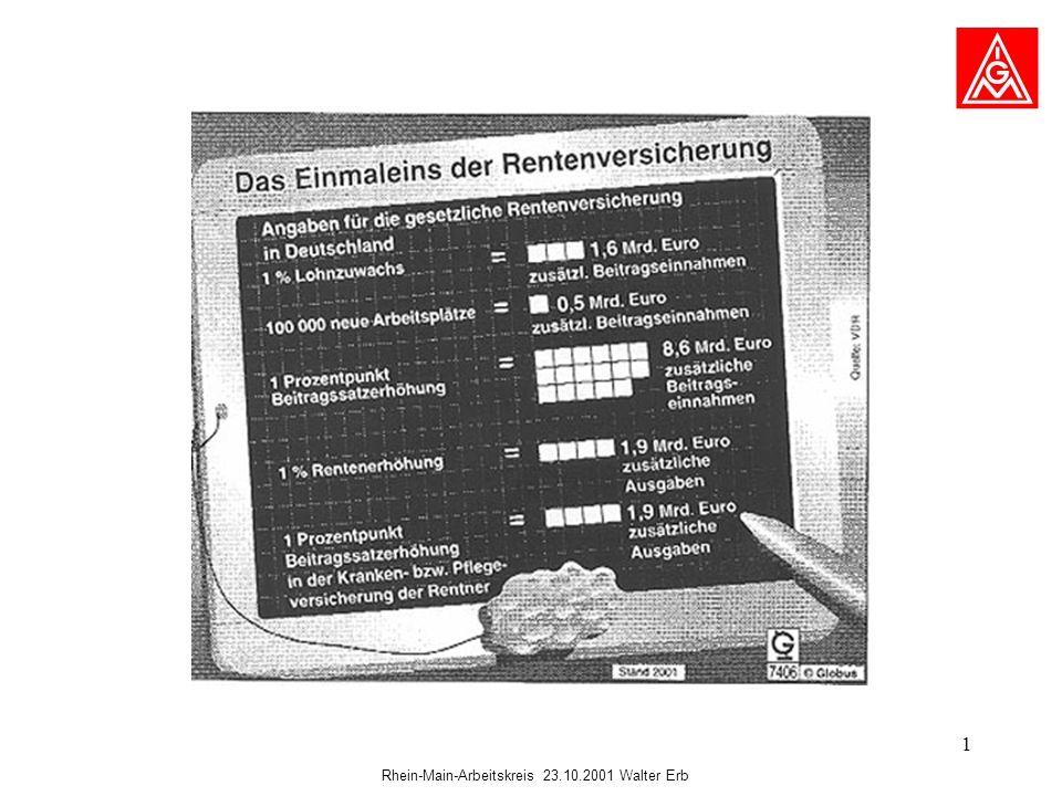 Rhein-Main-Arbeitskreis 23.10.2001 Walter Erb 1