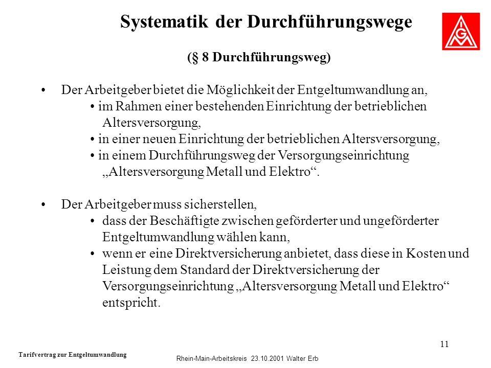 Rhein-Main-Arbeitskreis 23.10.2001 Walter Erb 11 Systematik der Durchführungswege Tarifvertrag zur Entgeltumwandlung (§ 8 Durchführungsweg) Der Arbeit